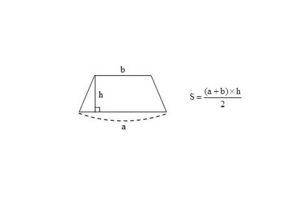 Cách tính diện tích mét vuông cho các công trình xây dựng
